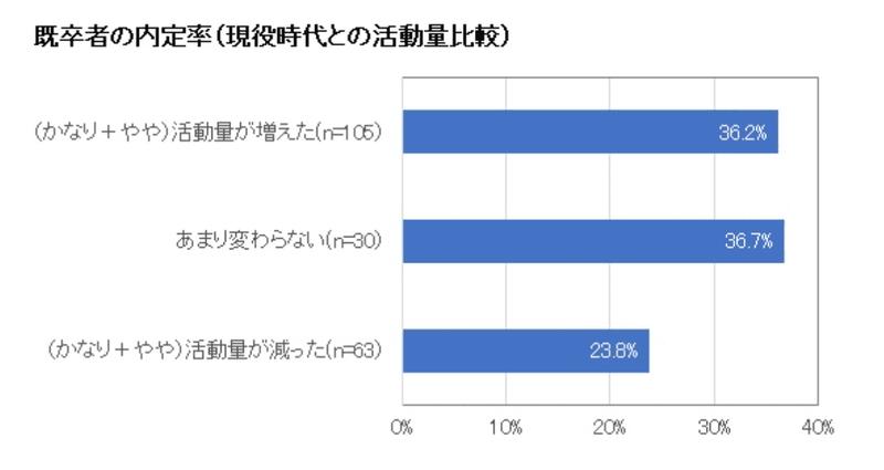 f:id:shukatu-man:20210410160837p:plain