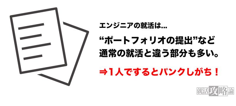 f:id:shukatu-man:20210515145848p:plain