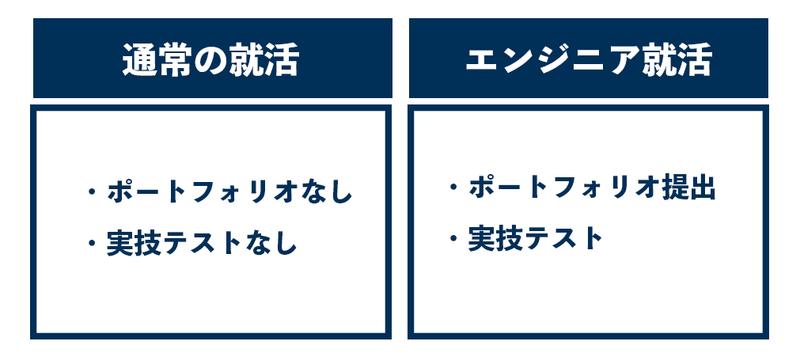 f:id:shukatu-man:20210515151343p:plain