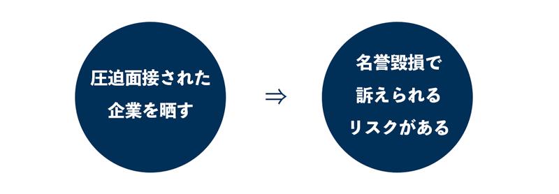 f:id:shukatu-man:20210527105647p:plain