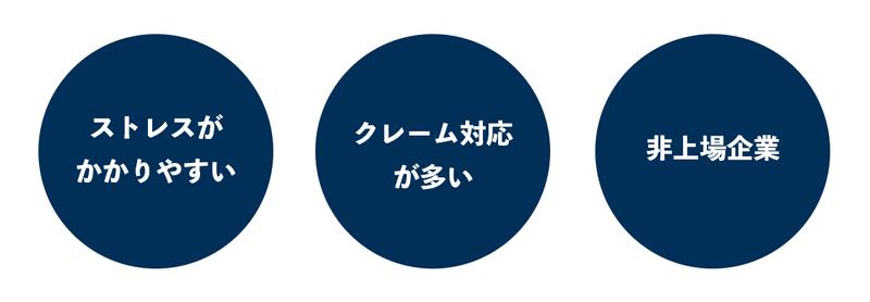 f:id:shukatu-man:20210527111645p:plain