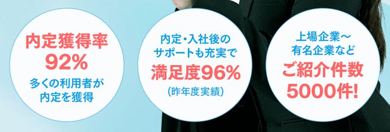 f:id:shukatu-man:20210606121112p:plain