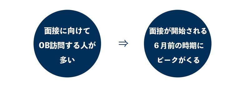 f:id:shukatu-man:20210608145335j:plain