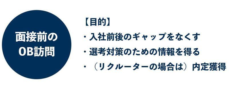 f:id:shukatu-man:20210608152847j:plain