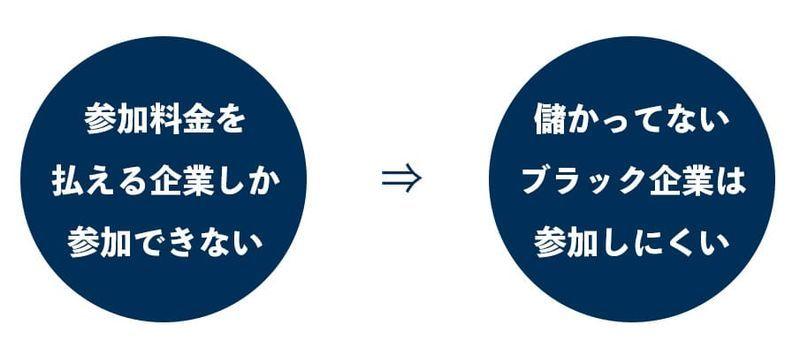 f:id:shukatu-man:20210614131537j:plain