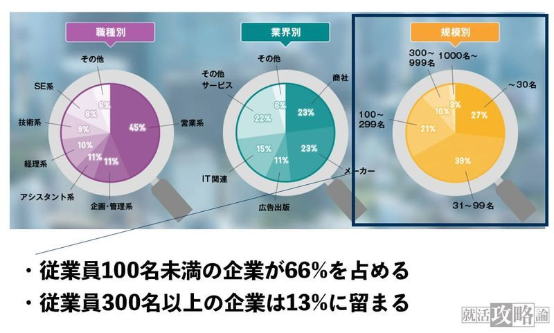 f:id:shukatu-man:20210620164135j:plain