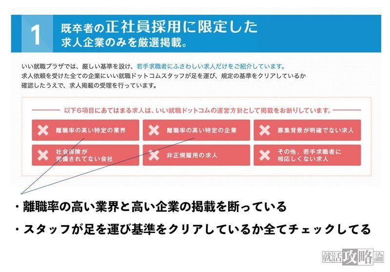 f:id:shukatu-man:20210620164936j:plain