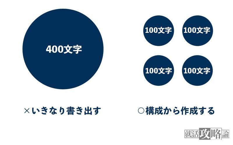f:id:shukatu-man:20210628190620j:plain