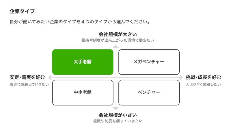 f:id:shukatu-man:20210702111128p:plain