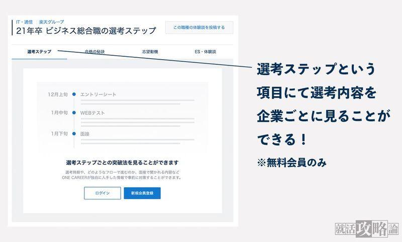 f:id:shukatu-man:20210714075839j:plain
