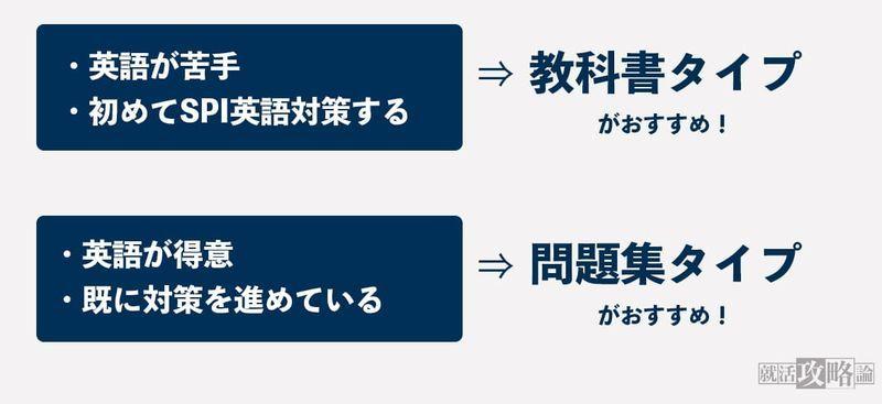 f:id:shukatu-man:20210714120021j:plain