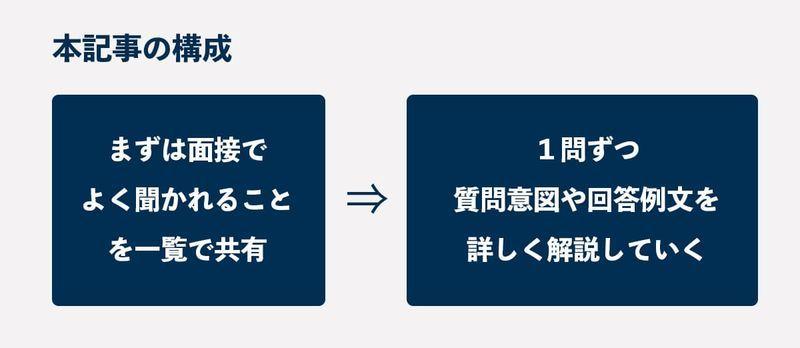 f:id:shukatu-man:20210716085709j:plain