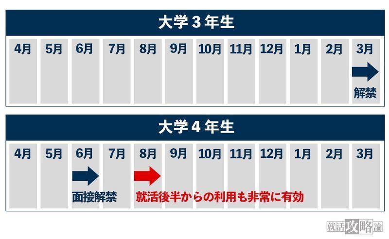 f:id:shukatu-man:20210724111154j:plain