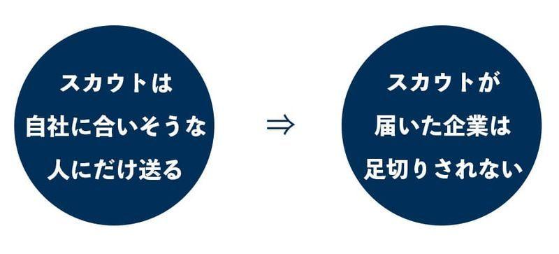 f:id:shukatu-man:20210726091042j:plain