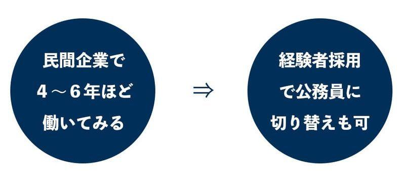 f:id:shukatu-man:20210731113452j:plain