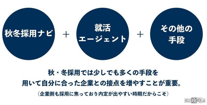 f:id:shukatu-man:20210804105453j:plain