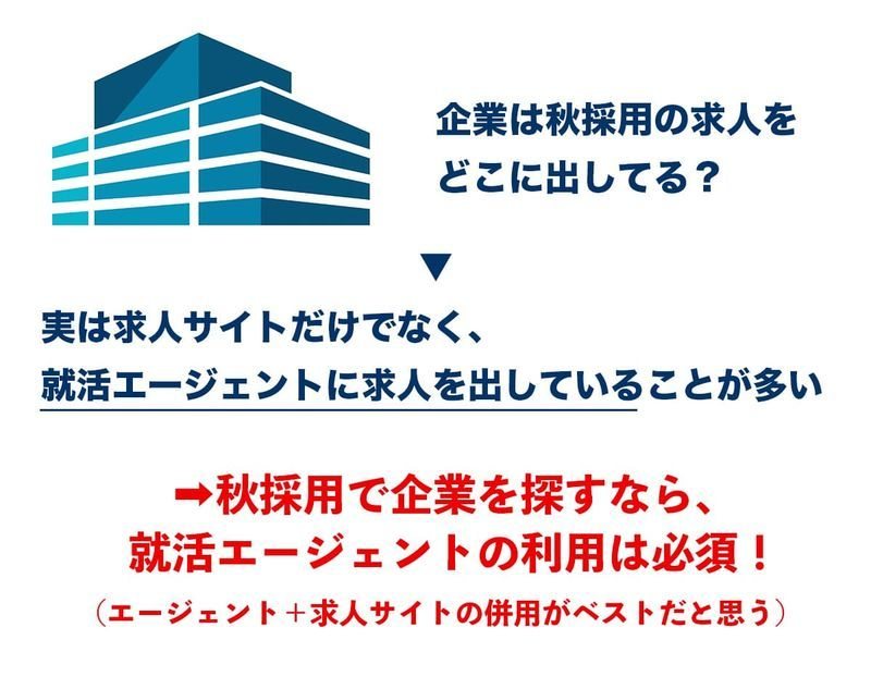 f:id:shukatu-man:20210906165428j:plain