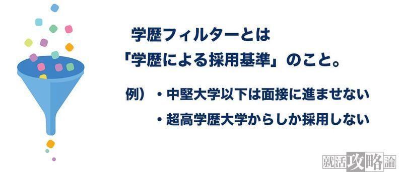 f:id:shukatu-man:20210918162755j:plain