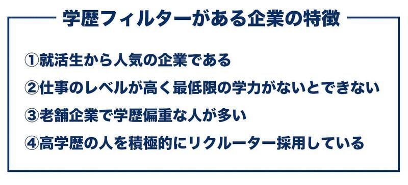 f:id:shukatu-man:20210918163600j:plain