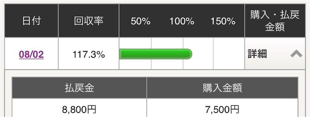 f:id:shuki1125:20170803083148j:image