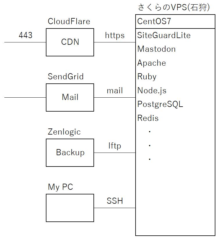 f:id:shukukei:20200907214142p:plain