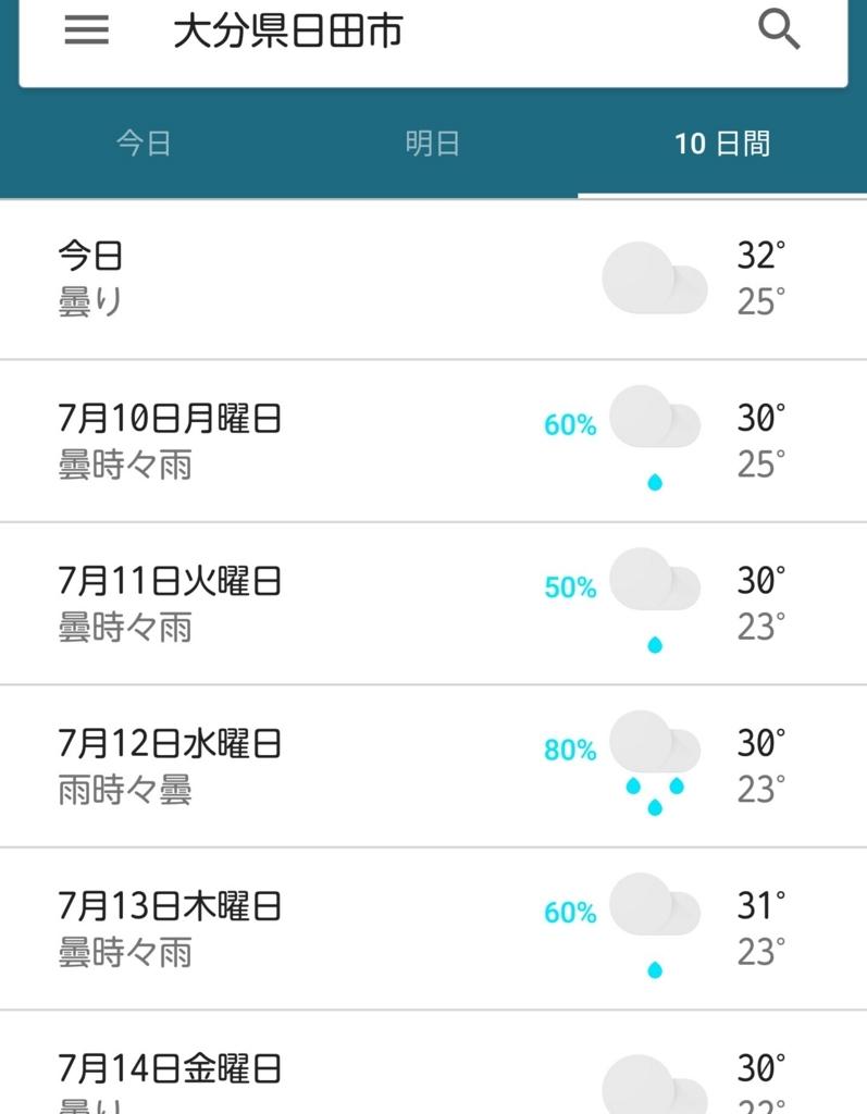 f:id:shukuri-oita-to-kumamoto:20170709214735j:plain