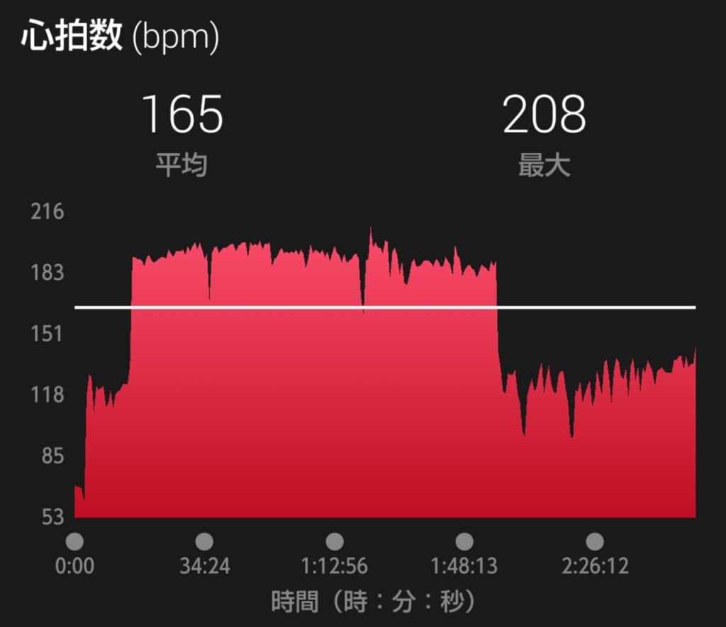 f:id:shukuzou:20170128193452j:plain