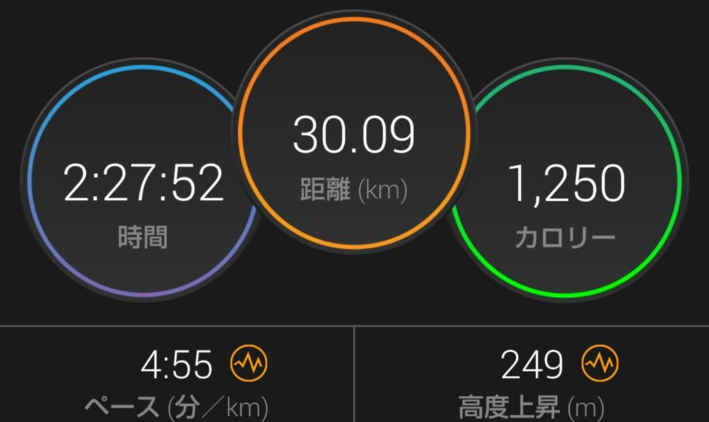 f:id:shukuzou:20170218170832j:plain
