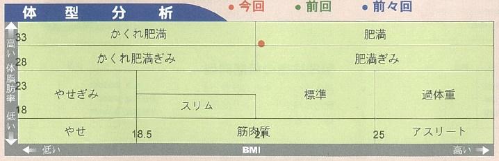 f:id:shukuzou:20170328114824j:plain