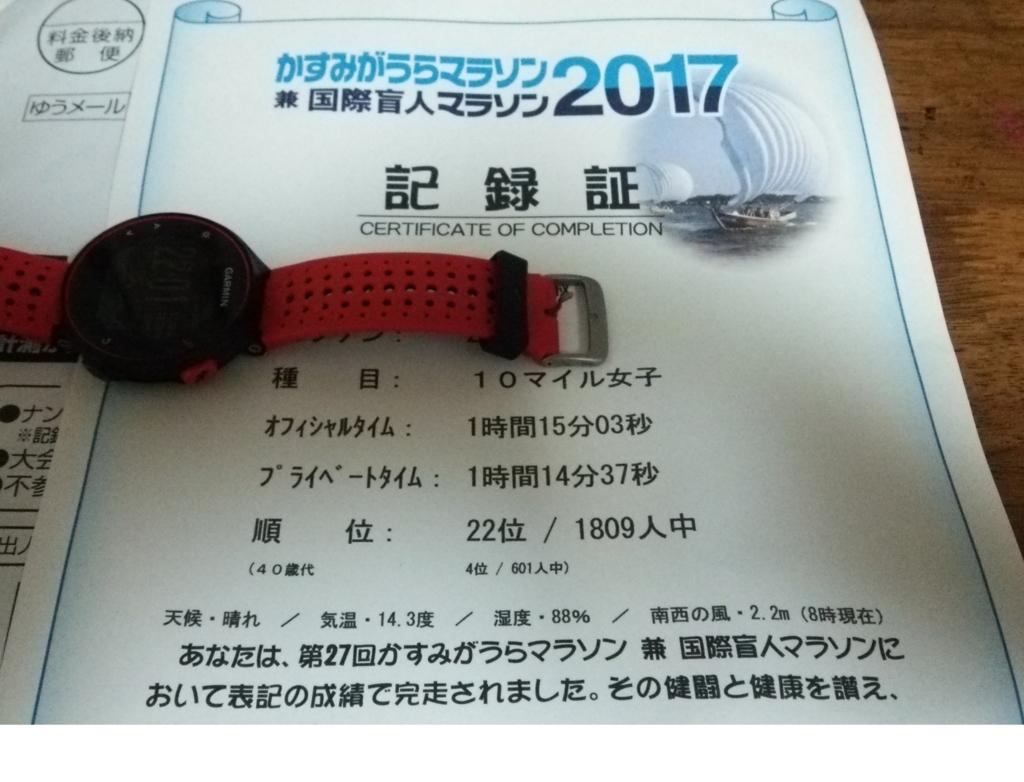 f:id:shukuzou:20170416223035j:plain