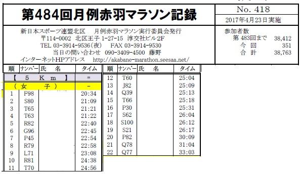 f:id:shukuzou:20170427114154j:plain