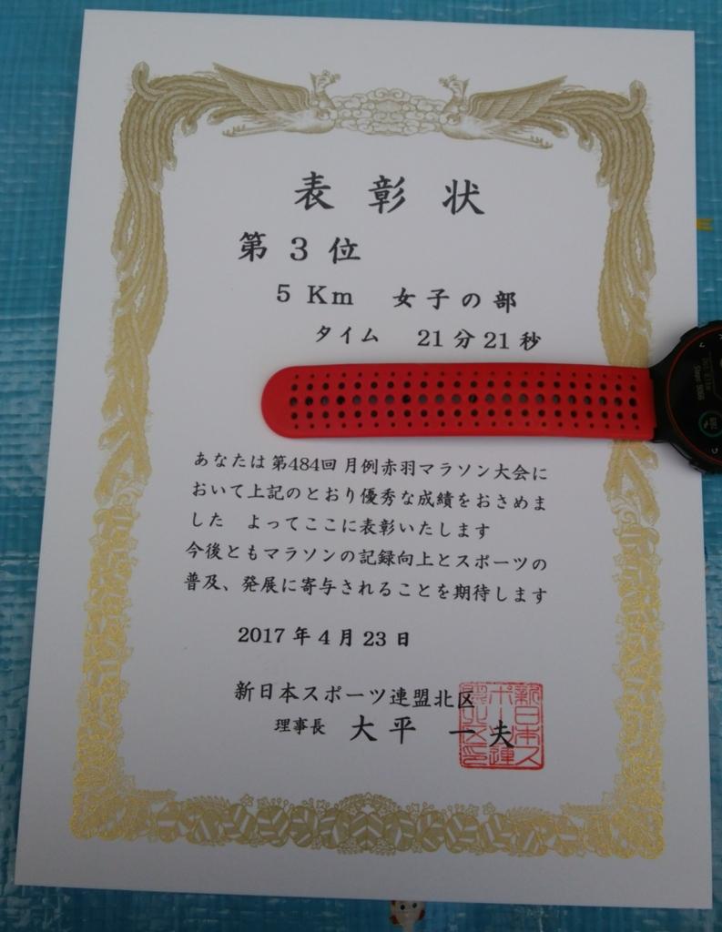 f:id:shukuzou:20170529155905j:plain