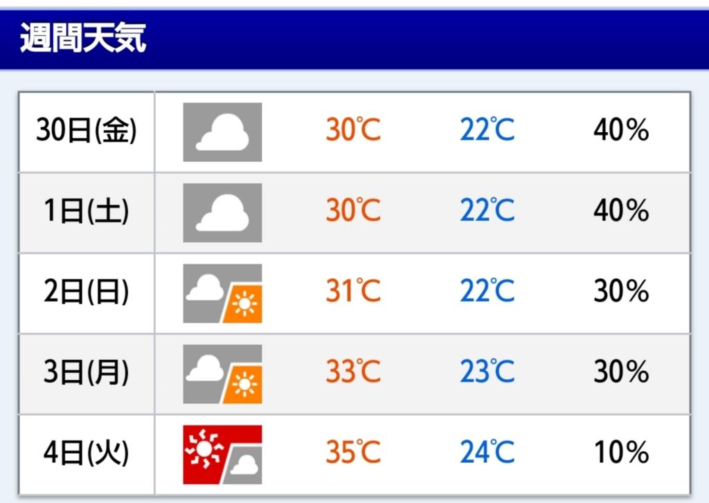 f:id:shukuzou:20170628113415j:plain