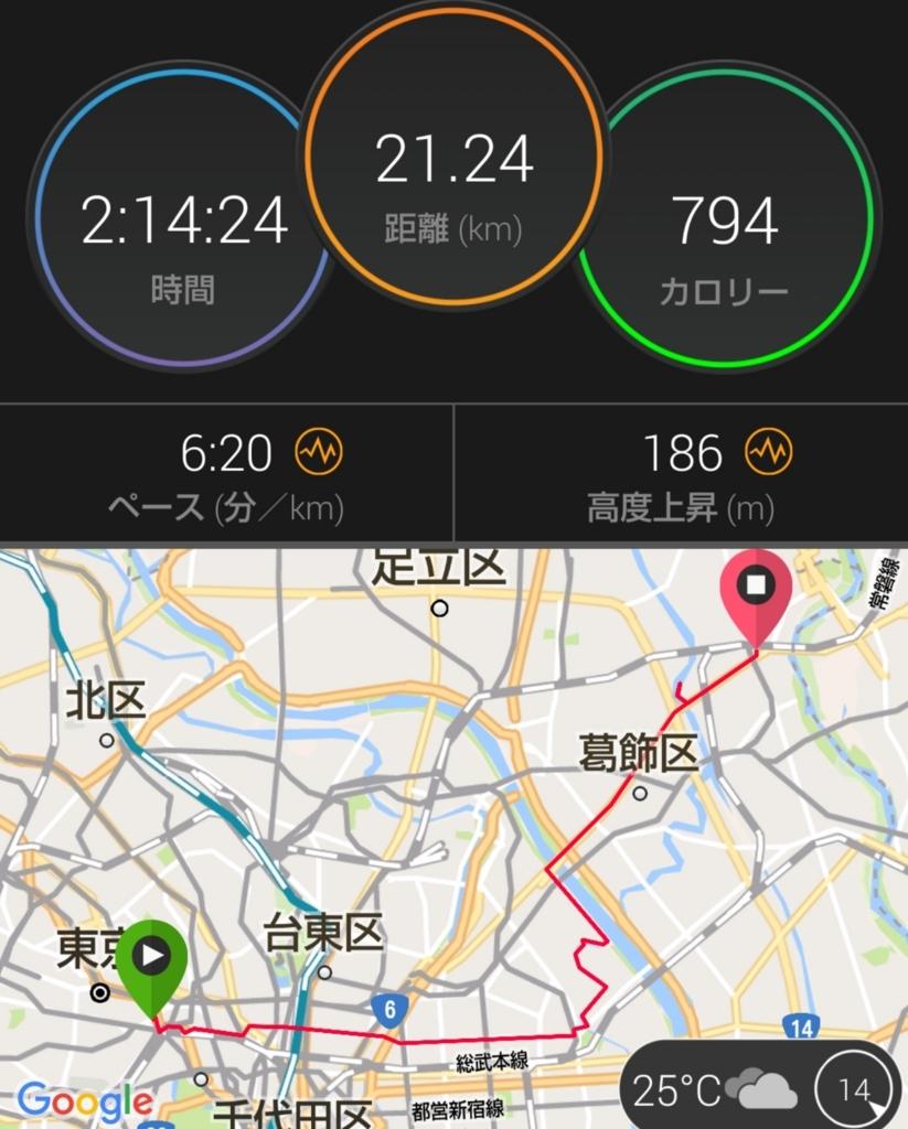 f:id:shukuzou:20170628113604j:plain