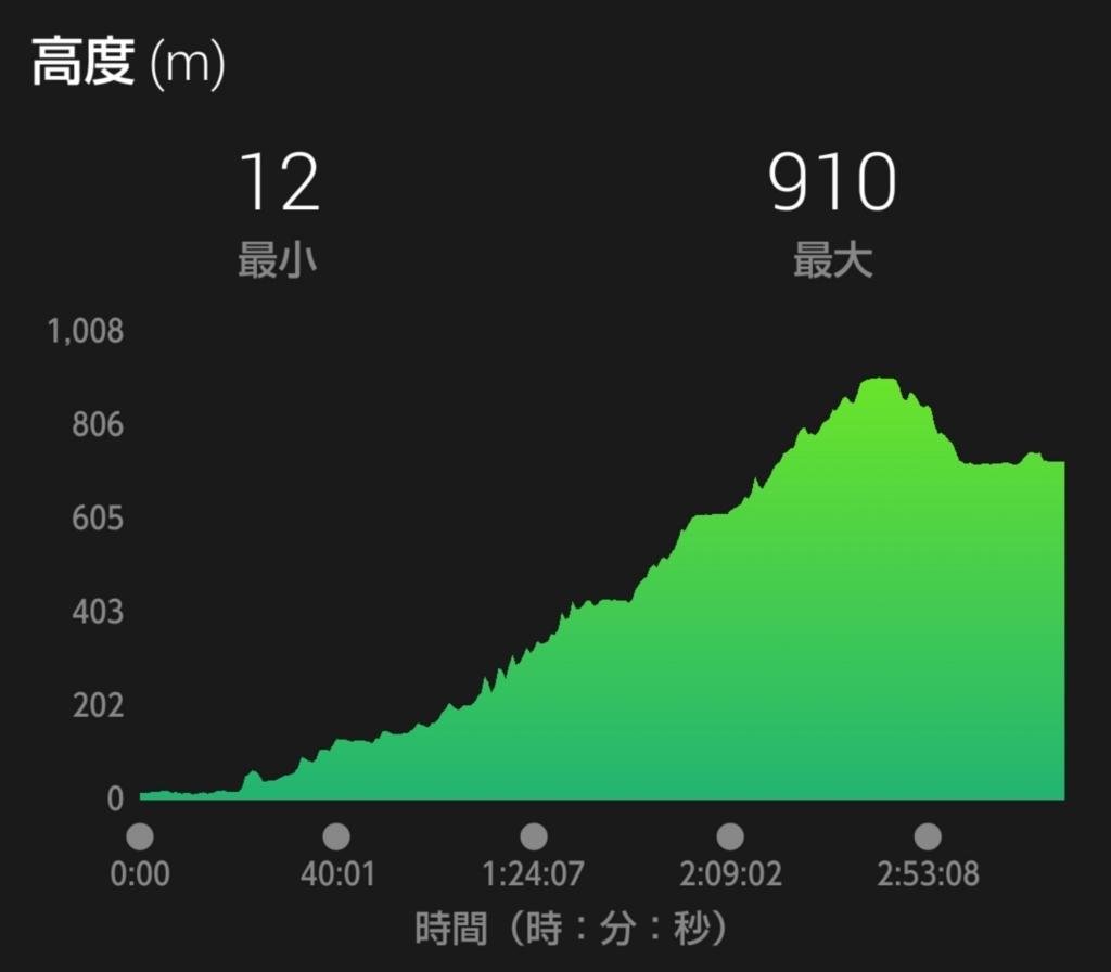 f:id:shukuzou:20170703153518j:plain