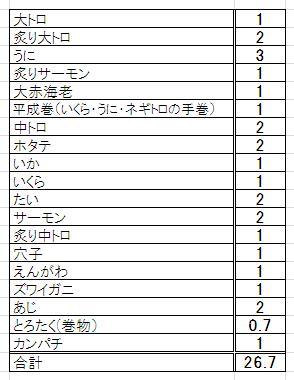 f:id:shukuzou:20170803111452j:plain