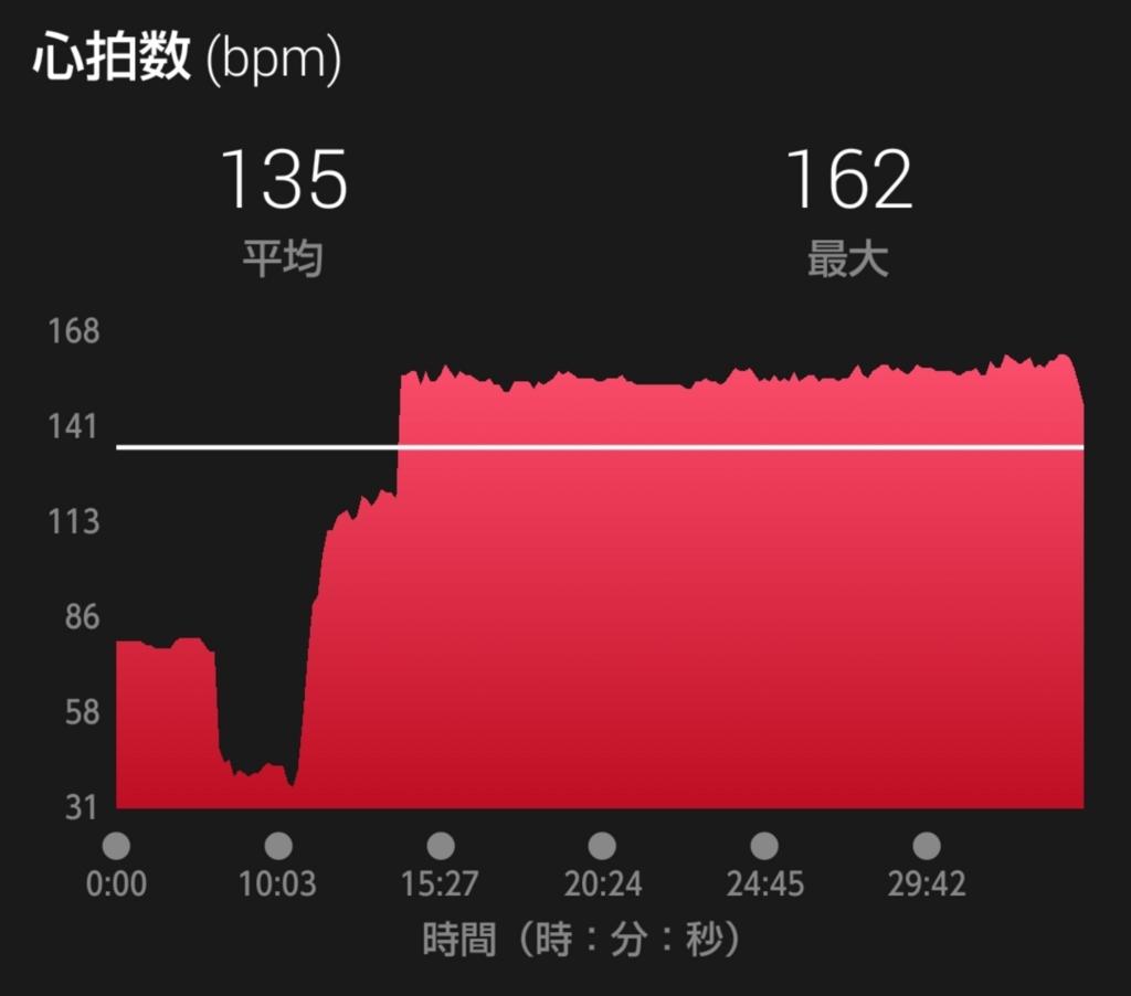 f:id:shukuzou:20170915112033j:plain