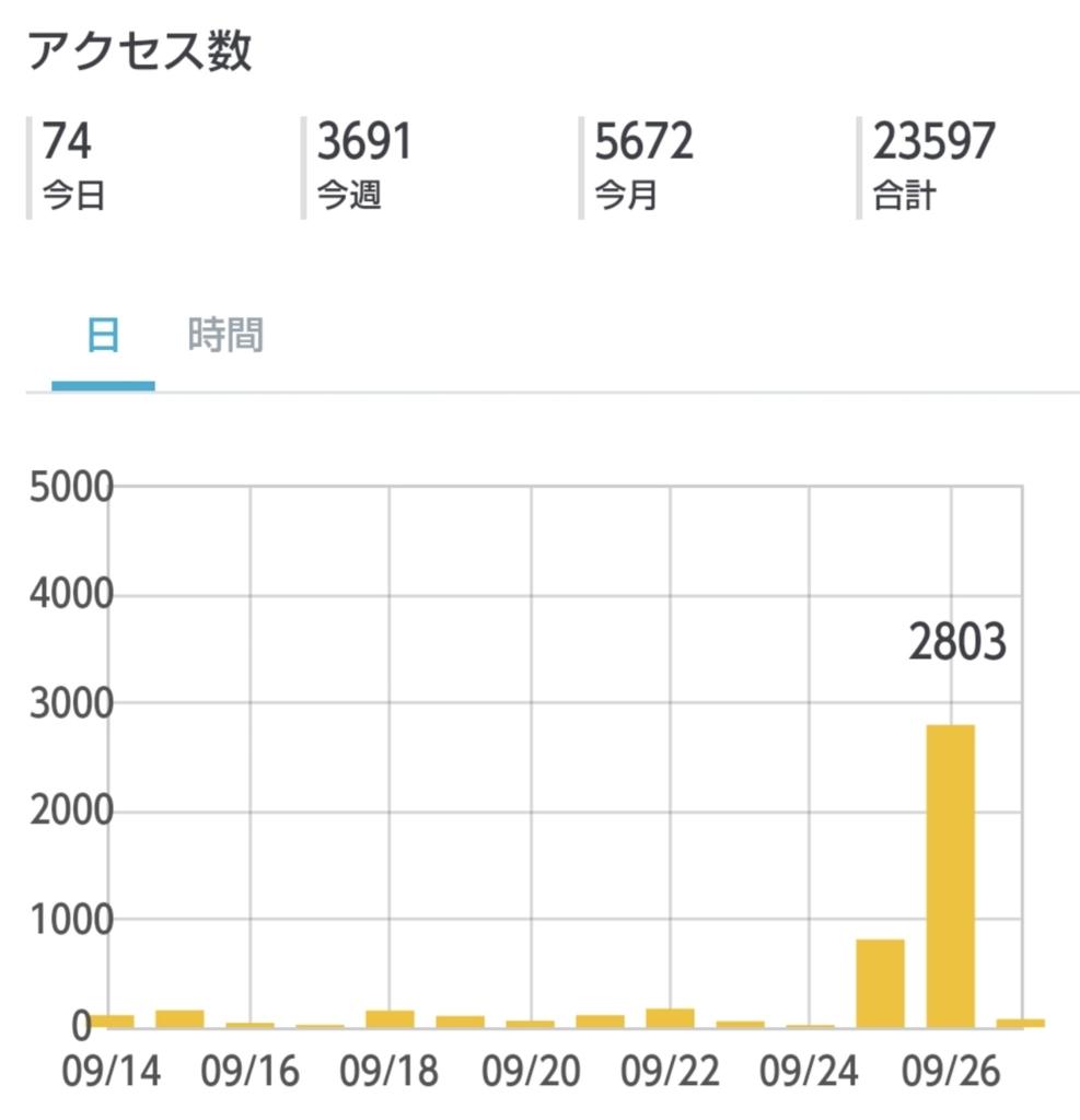 f:id:shukuzou:20170927111435j:plain