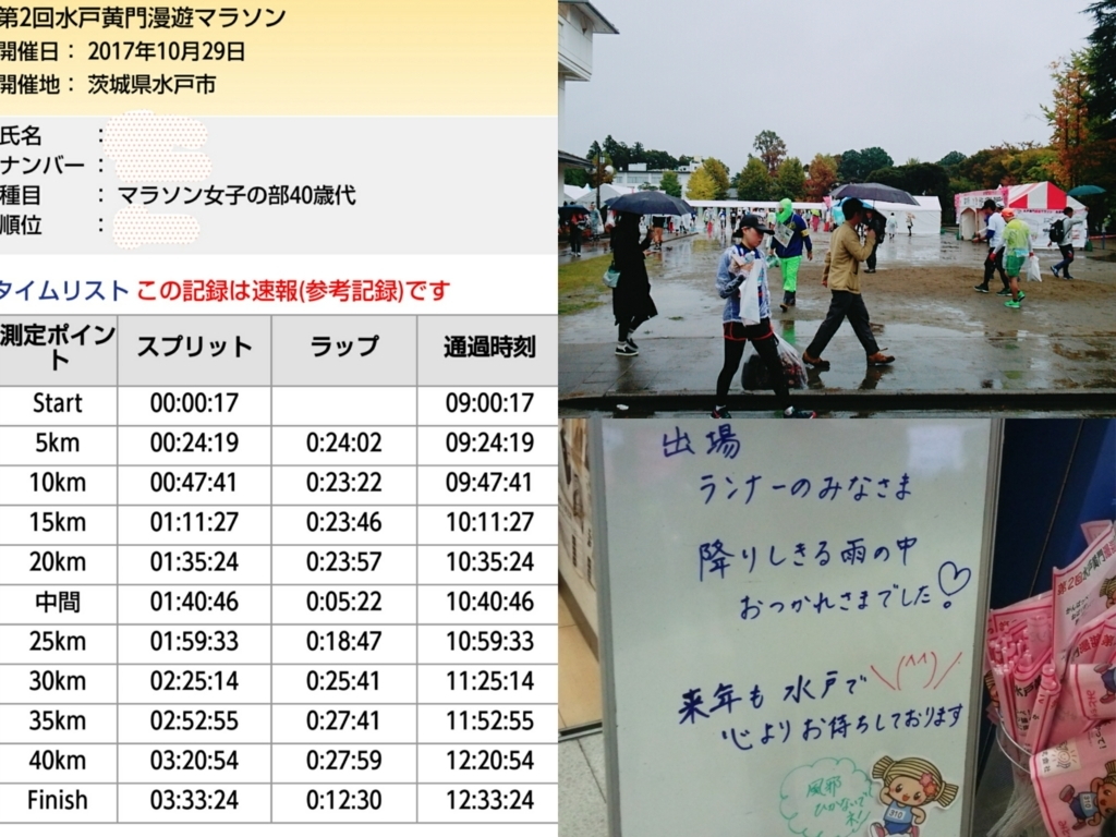 f:id:shukuzou:20171029151016j:plain