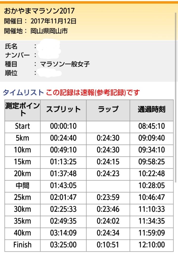 f:id:shukuzou:20171112154616j:plain