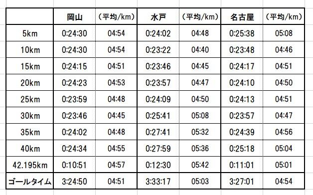 f:id:shukuzou:20171120141832j:plain