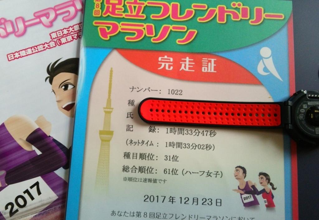 f:id:shukuzou:20171223154907j:plain