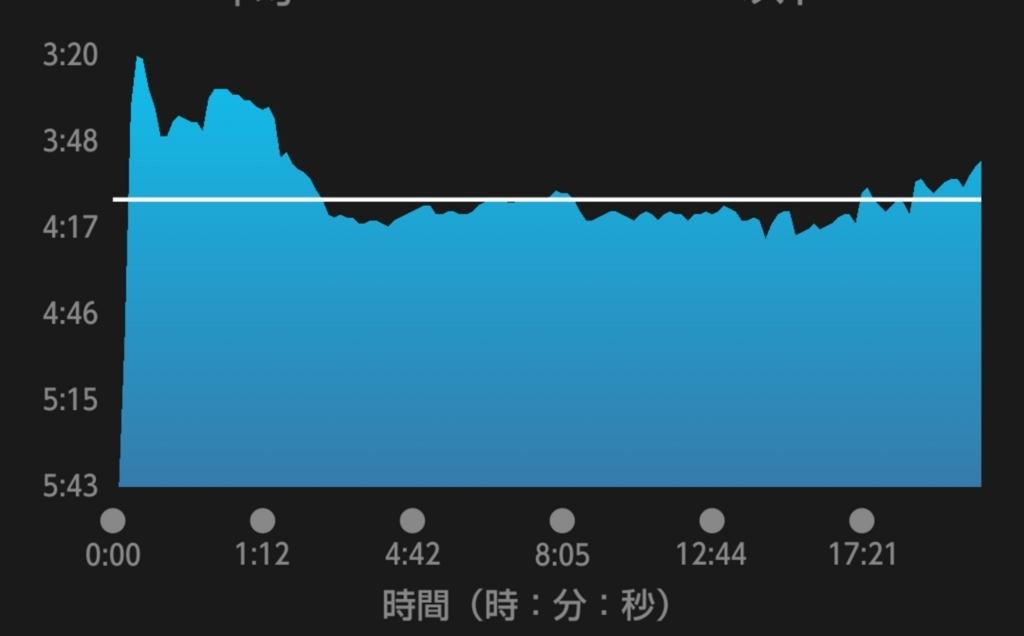 f:id:shukuzou:20180215103501j:plain