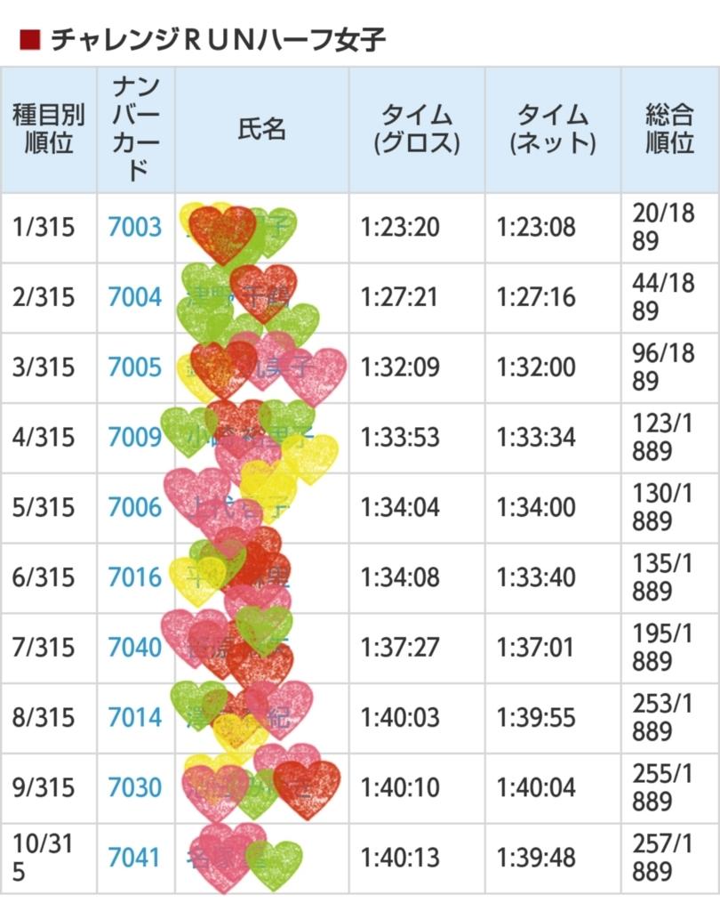 f:id:shukuzou:20180309163001j:plain