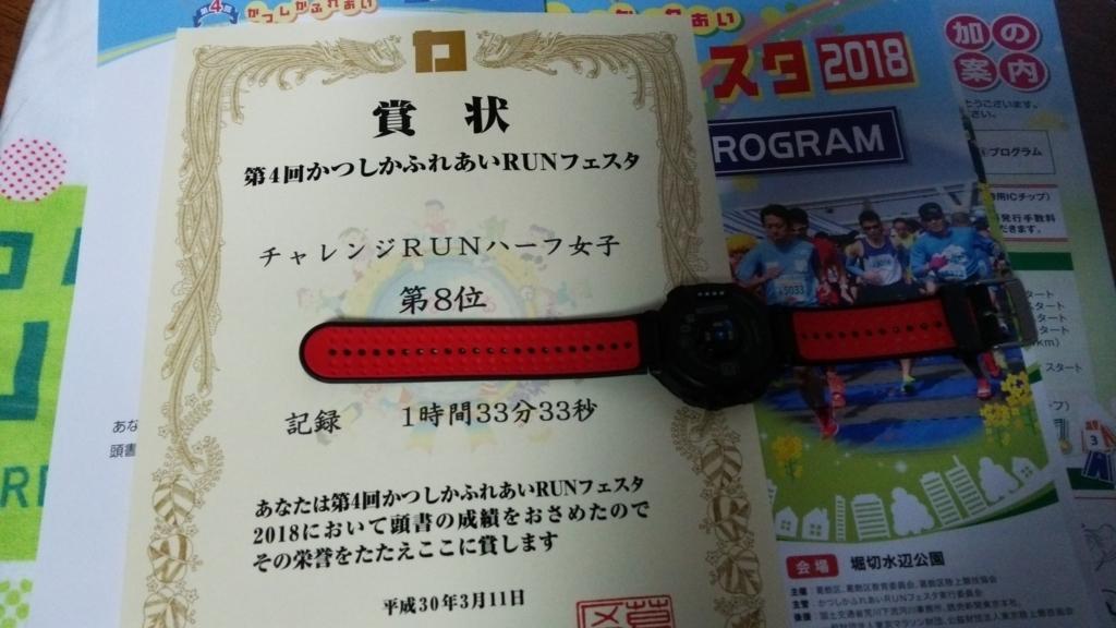 f:id:shukuzou:20180311175622j:plain