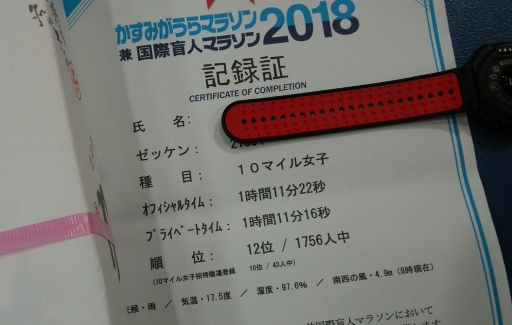 f:id:shukuzou:20180415210150j:plain
