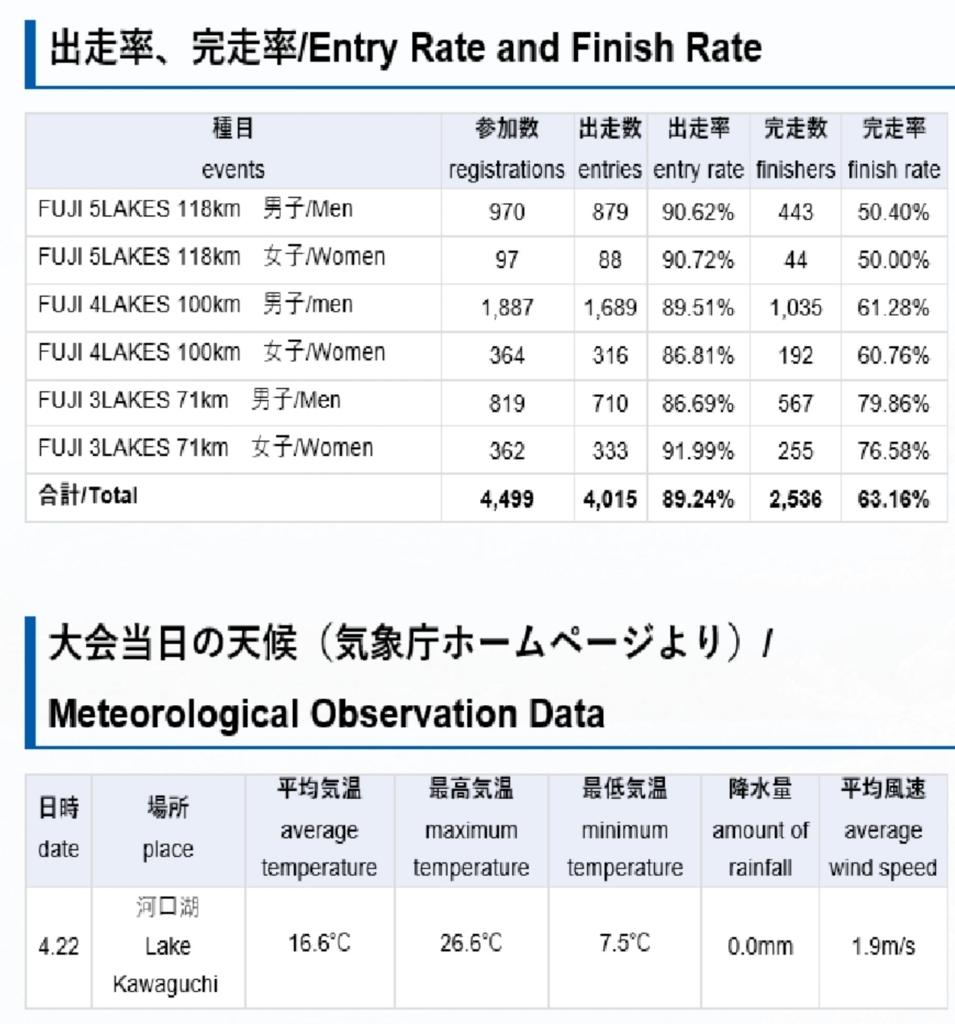 f:id:shukuzou:20180427154650j:plain