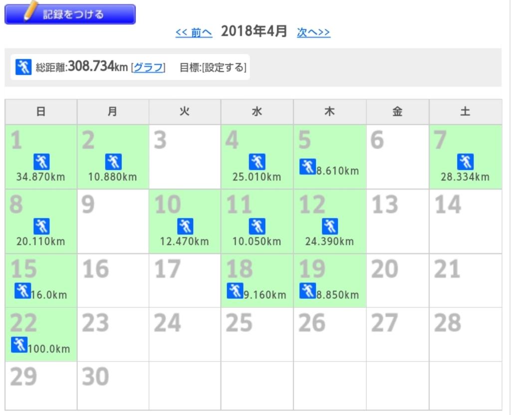 f:id:shukuzou:20180501125441j:plain