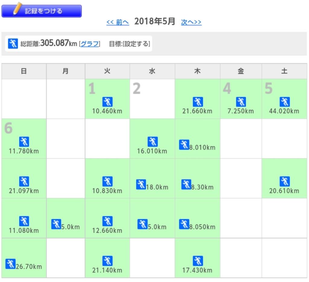 f:id:shukuzou:20180601150219j:plain