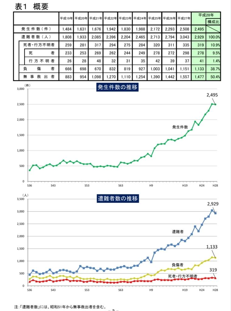 f:id:shukuzou:20180613113255j:plain